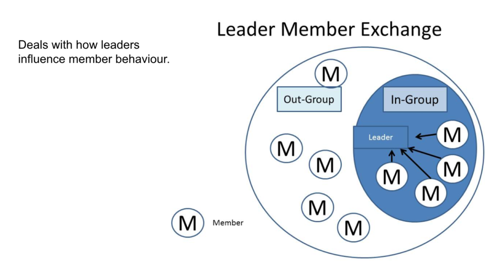 Leader-Member Exchange